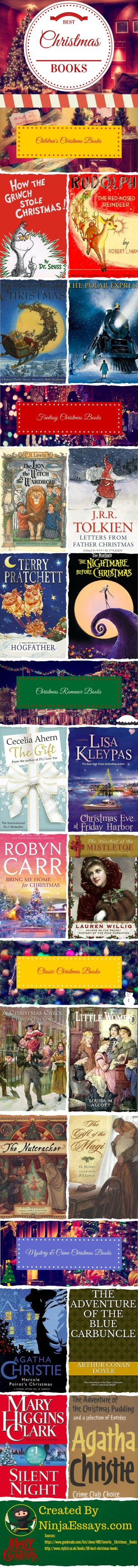 Best_Christmas_Books_By_NinjaEssays