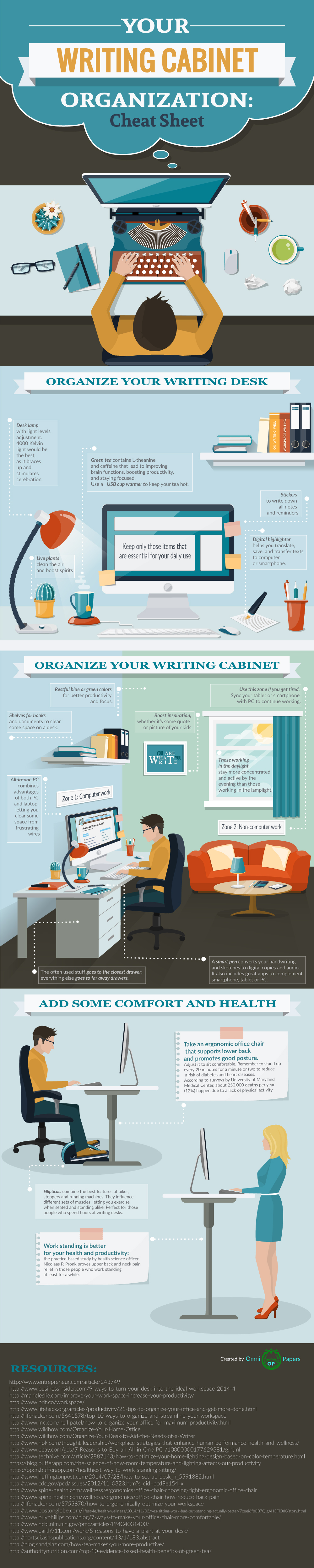 your-writing-cabinet-organization